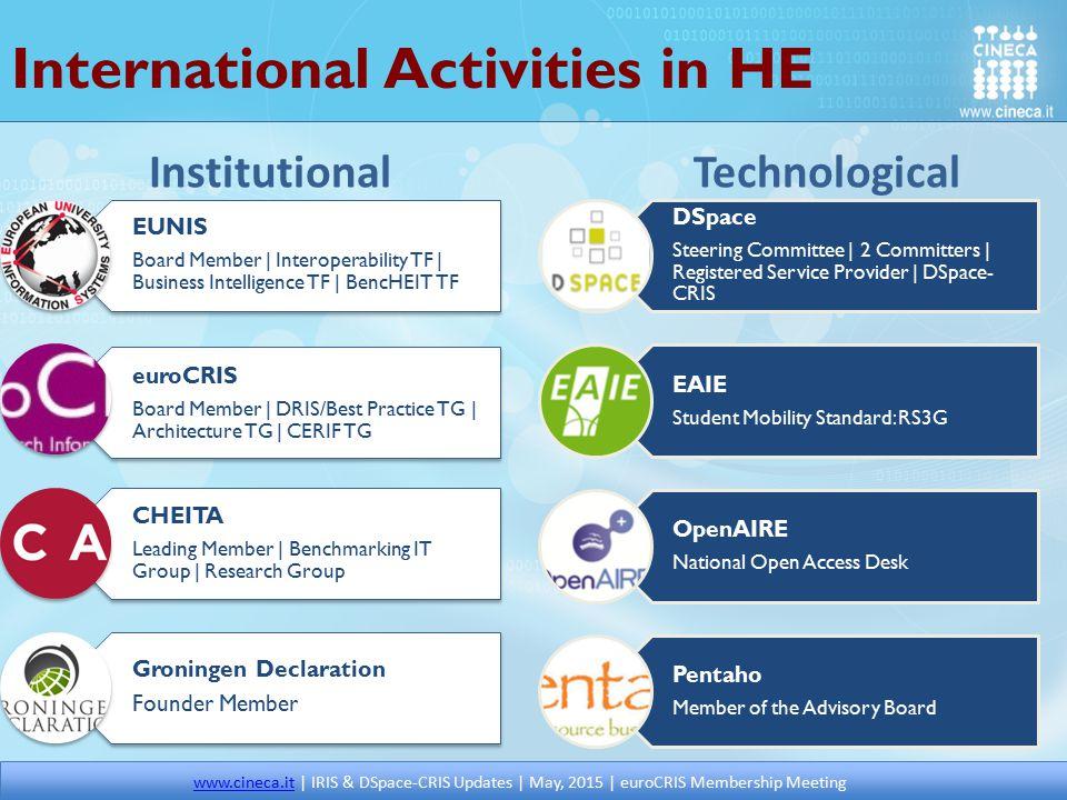EUNIS Board Member | Interoperability TF | Business Intelligence TF | BencHEIT TF euroCRIS Board Member | DRIS/Best Practice TG | Architecture TG | CE