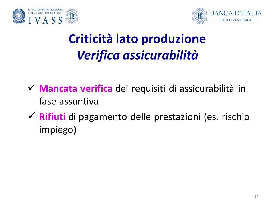 Criticità lato produzione Verifica assicurabilità Mancata verifica dei requisiti di assicurabilità in fase assuntiva Rifiuti di pagamento delle presta