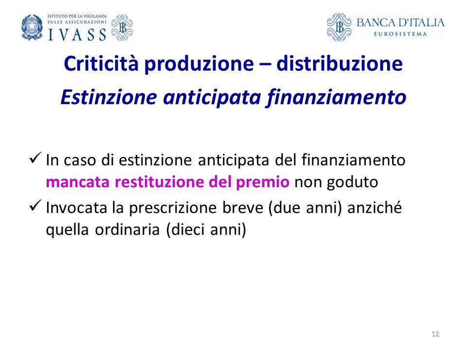 Criticità produzione – distribuzione Estinzione anticipata finanziamento In caso di estinzione anticipata del finanziamento mancata restituzione del p