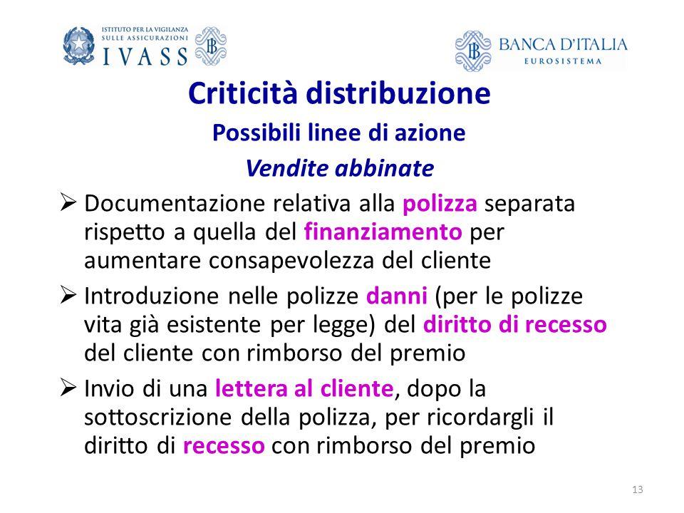Criticità distribuzione Possibili linee di azione Vendite abbinate  Documentazione relativa alla polizza separata rispetto a quella del finanziamento