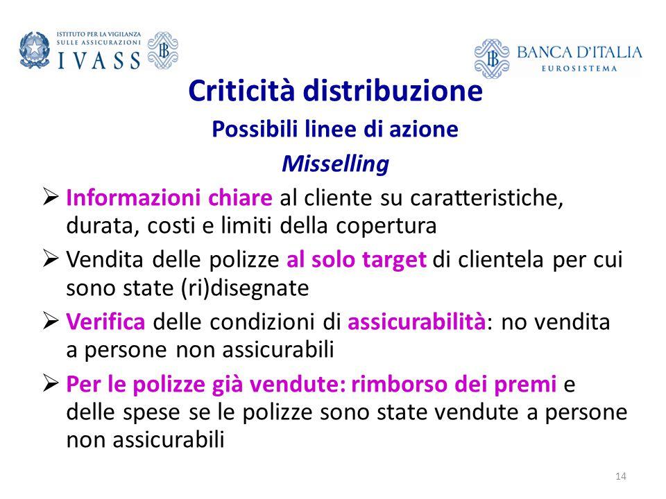 Criticità distribuzione Possibili linee di azione Misselling  Informazioni chiare al cliente su caratteristiche, durata, costi e limiti della copertu