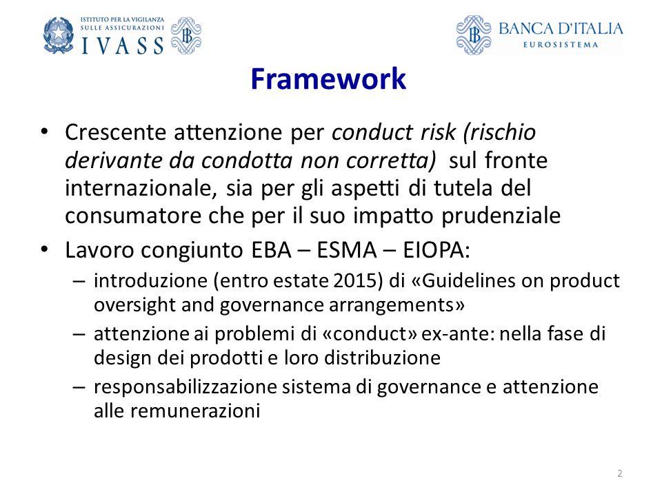 Framework Crescente attenzione per conduct risk (rischio derivante da condotta non corretta) sul fronte internazionale, sia per gli aspetti di tutela