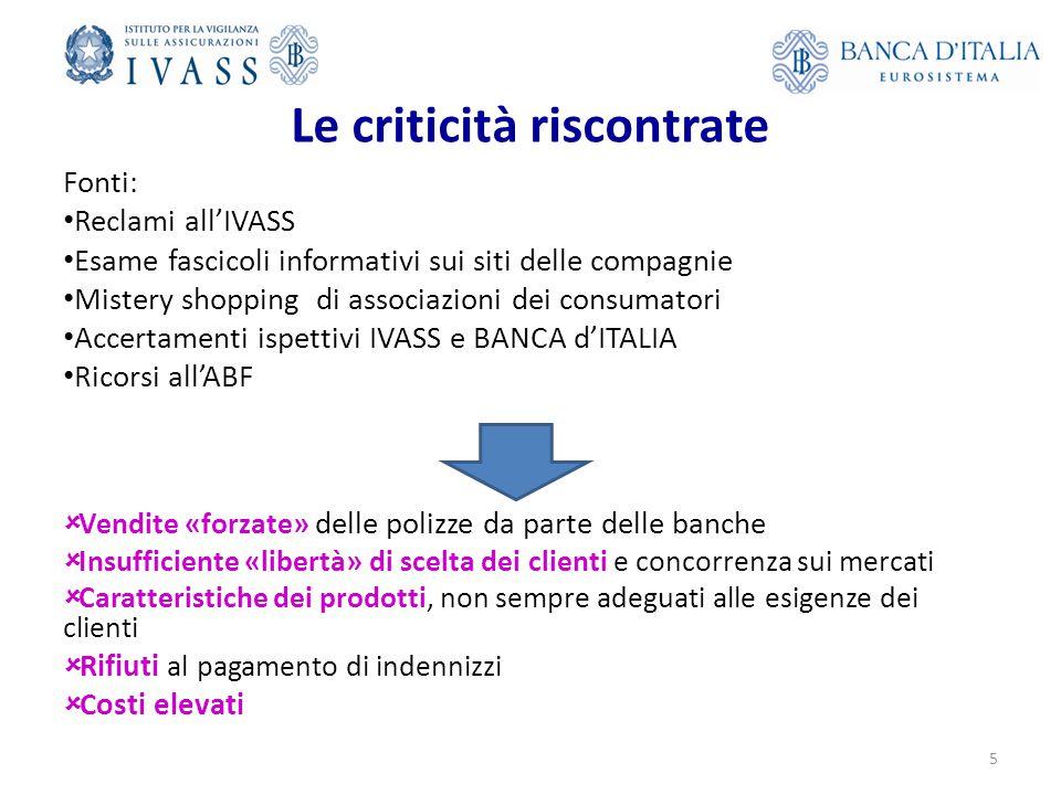 Le criticità riscontrate Fonti: Reclami all'IVASS Esame fascicoli informativi sui siti delle compagnie Mistery shopping di associazioni dei consumator