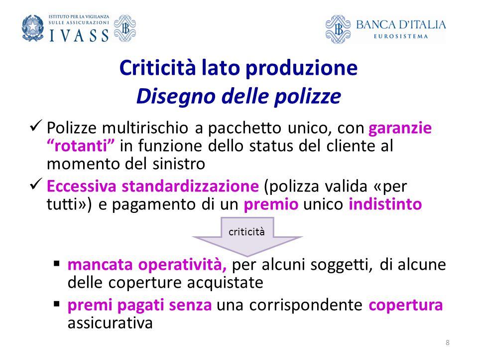 """Criticità lato produzione Disegno delle polizze Polizze multirischio a pacchetto unico, con garanzie """"rotanti"""" in funzione dello status del cliente al"""