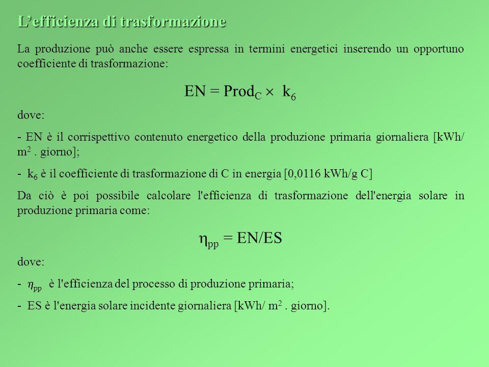 La produzione può anche essere espressa in termini energetici inserendo un opportuno coefficiente di trasformazione: EN = Prod C  k 6 dove: - EN è il corrispettivo contenuto energetico della produzione primaria giornaliera [kWh/ m 2.