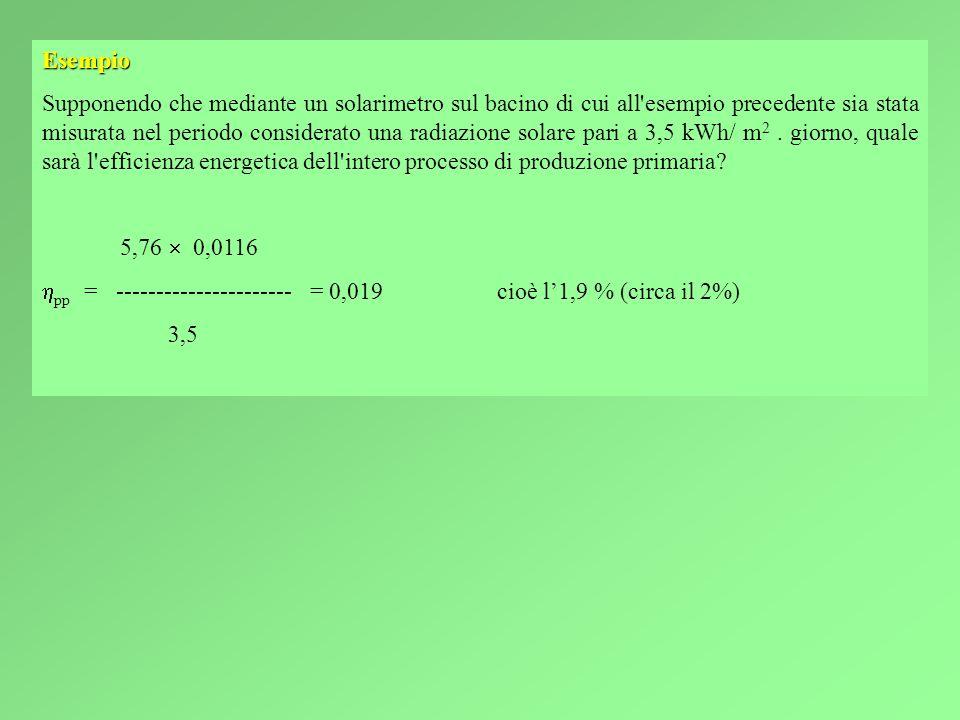 Esempio Supponendo che mediante un solarimetro sul bacino di cui all esempio precedente sia stata misurata nel periodo considerato una radiazione solare pari a 3,5 kWh/ m 2.