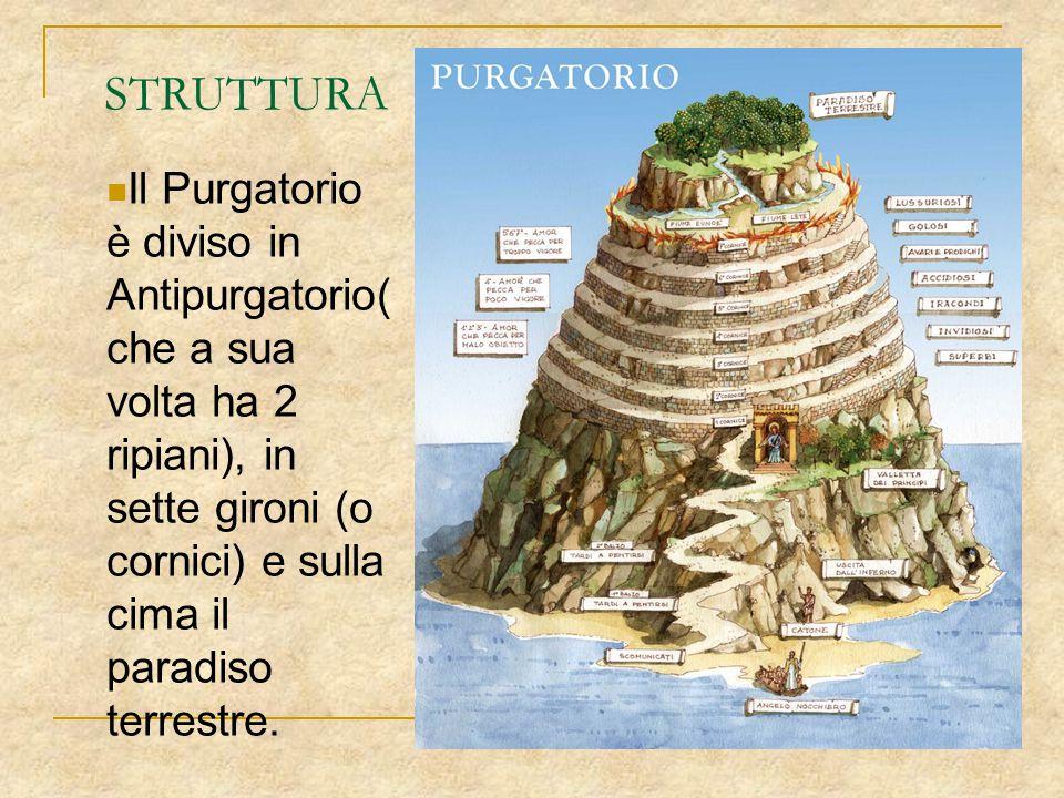 STRUTTURA Il Purgatorio è diviso in Antipurgatorio( che a sua volta ha 2 ripiani), in sette gironi (o cornici) e sulla cima il paradiso terrestre.