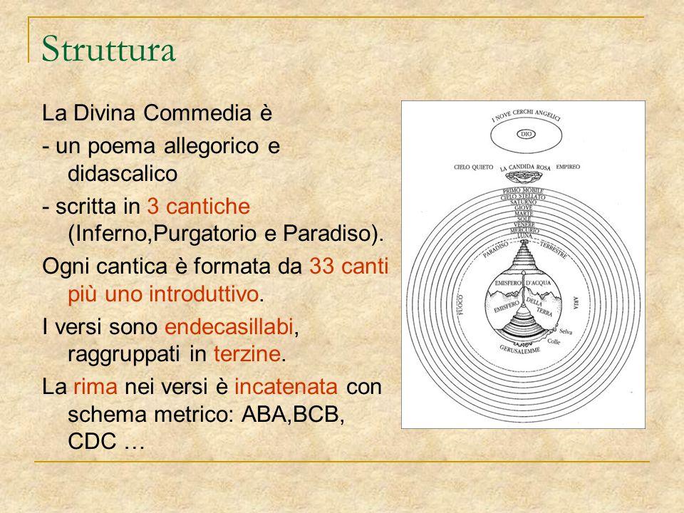 Struttura La Divina Commedia è - un poema allegorico e didascalico - scritta in 3 cantiche (Inferno,Purgatorio e Paradiso). Ogni cantica è formata da