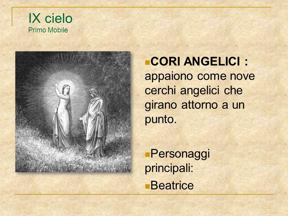 IX cielo Primo Mobile CORI ANGELICI : appaiono come nove cerchi angelici che girano attorno a un punto. Personaggi principali: Beatrice