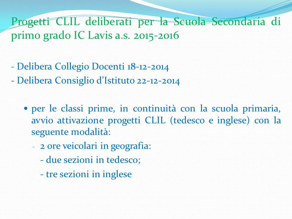Progetti CLIL deliberati per la Scuola Secondaria di primo grado IC Lavis a.s. 2015-2016 - Delibera Collegio Docenti 18-12-2014 - Delibera Consiglio d