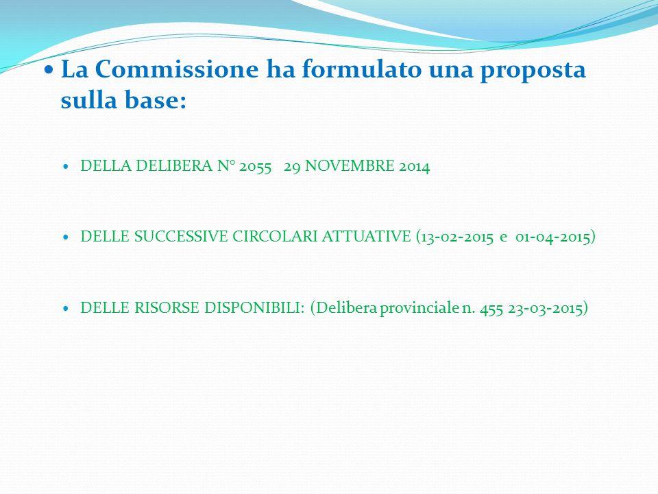 La Commissione ha formulato una proposta sulla base: DELLA DELIBERA N° 2055 29 NOVEMBRE 2014 DELLE SUCCESSIVE CIRCOLARI ATTUATIVE (13-02-2015 e 01-04-