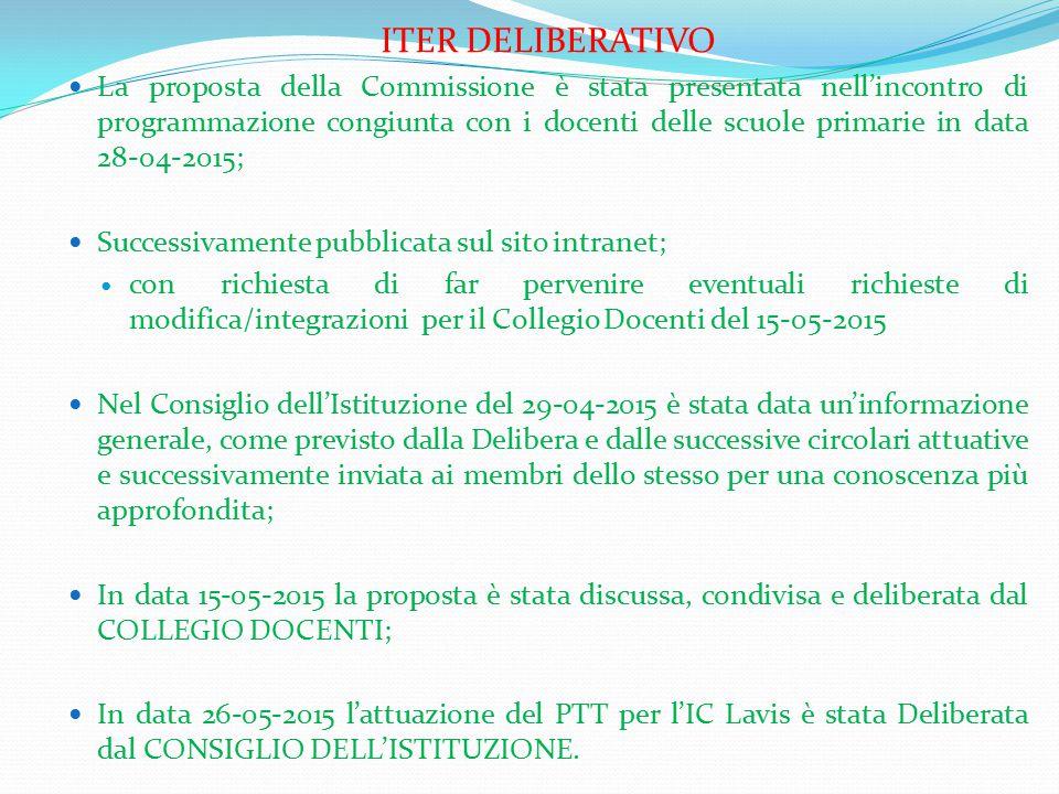 ITER DELIBERATIVO La proposta della Commissione è stata presentata nell'incontro di programmazione congiunta con i docenti delle scuole primarie in da