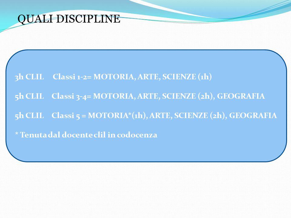 QUALI DISCIPLINE 3h CLIL Classi 1-2= MOTORIA, ARTE, SCIENZE (1h) 5h CLIL Classi 3-4= MOTORIA, ARTE, SCIENZE (2h), GEOGRAFIA 5h CLIL Classi 5 = MOTORIA
