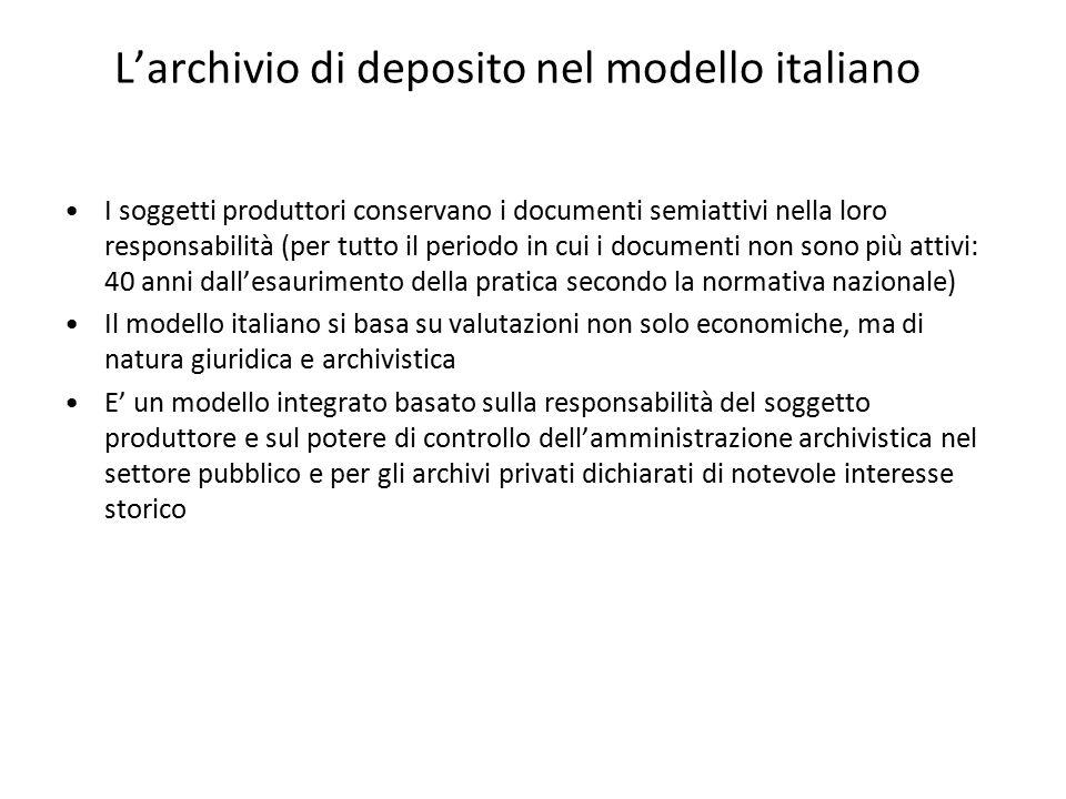 L'archivio di deposito nel modello italiano I soggetti produttori conservano i documenti semiattivi nella loro responsabilità (per tutto il periodo in