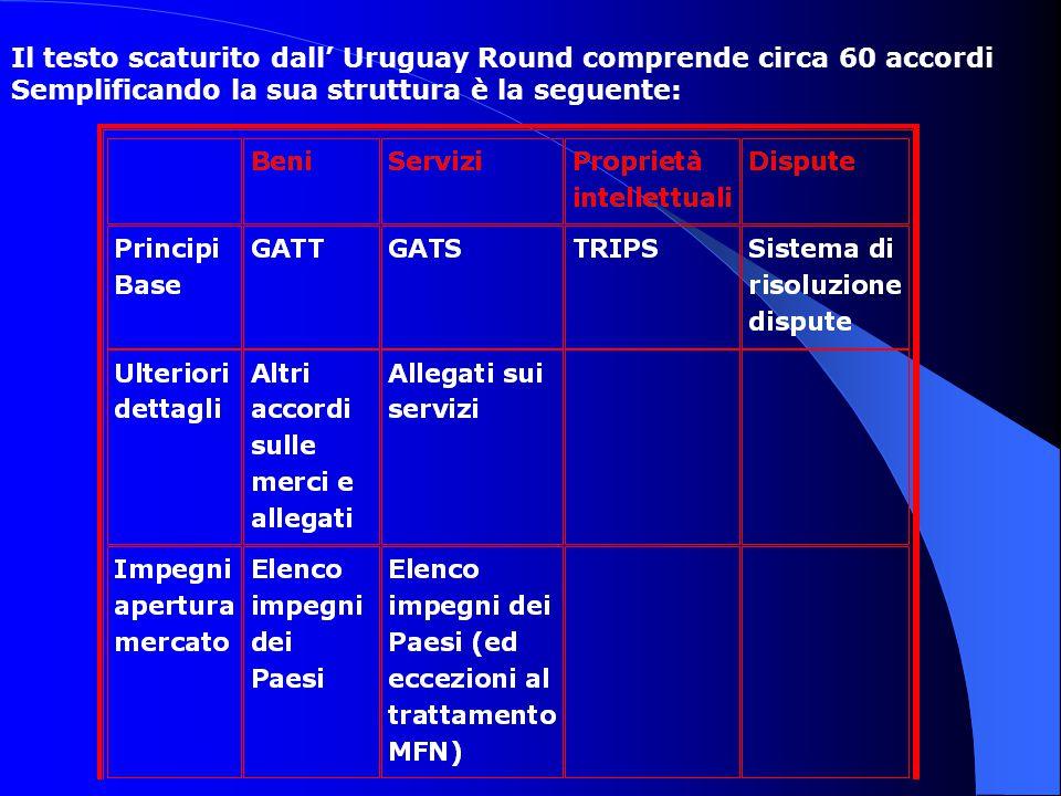 Gli accordi WTO coprono: beni, servizi e proprietà' intellettuali ed esprimono i principi della liberalizzazione includendo:  gli impegni dei singoli