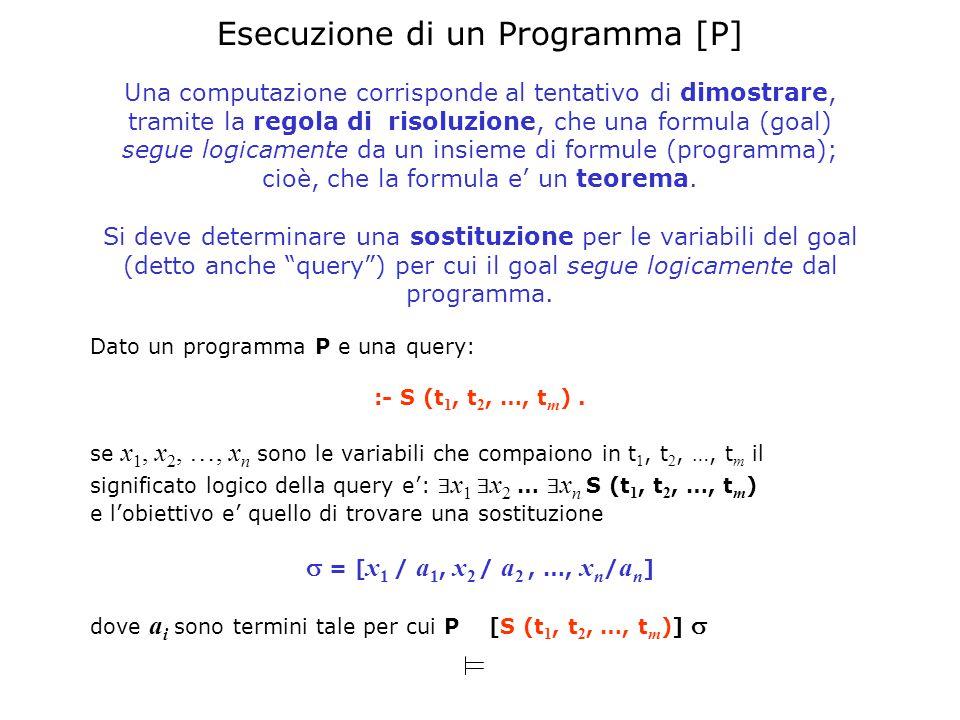 Esecuzione di un Programma [P] Una computazione corrisponde al tentativo di dimostrare, tramite la regola di risoluzione, che una formula (goal) segue logicamente da un insieme di formule (programma); cioè, che la formula e' un teorema.
