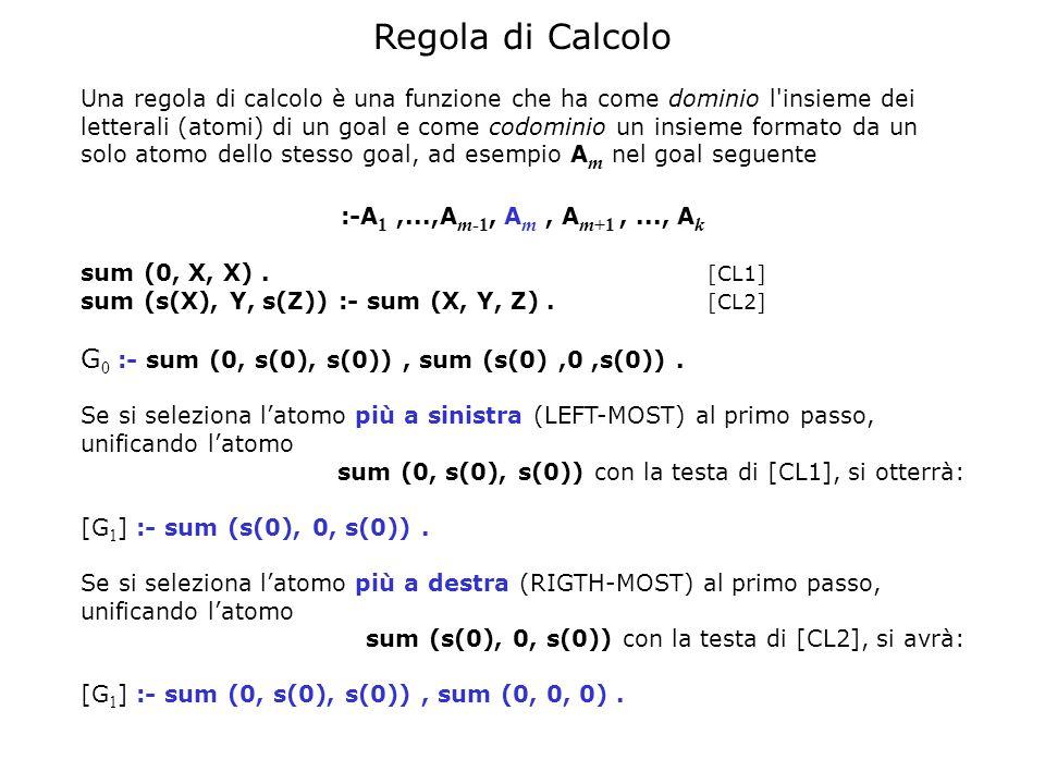 Regola di Calcolo Una regola di calcolo è una funzione che ha come dominio l insieme dei letterali (atomi) di un goal e come codominio un insieme formato da un solo atomo dello stesso goal, ad esempio A m nel goal seguente :-A 1,...,A m-1, A m, A m+1,..., A k sum (0, X, X).