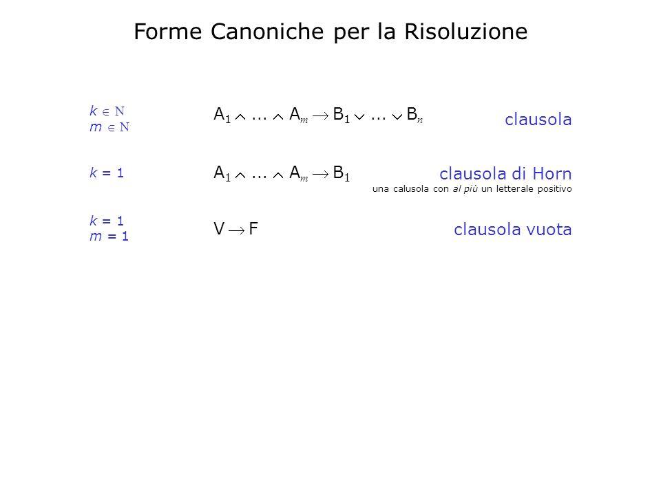 A 1 ...  A m  B 1 ...  B n clausola k = 1 A 1 ...