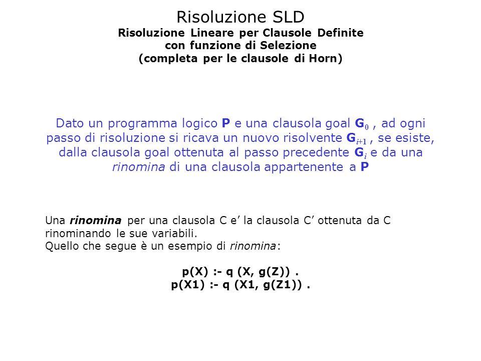 Risoluzione SLD Risoluzione Lineare per Clausole Definite con funzione di Selezione (completa per le clausole di Horn) Dato un programma logico P e una clausola goal G 0, ad ogni passo di risoluzione si ricava un nuovo risolvente G i+1, se esiste, dalla clausola goal ottenuta al passo precedente G i e da una rinomina di una clausola appartenente a P Una rinomina per una clausola C e' la clausola C' ottenuta da C rinominando le sue variabili.