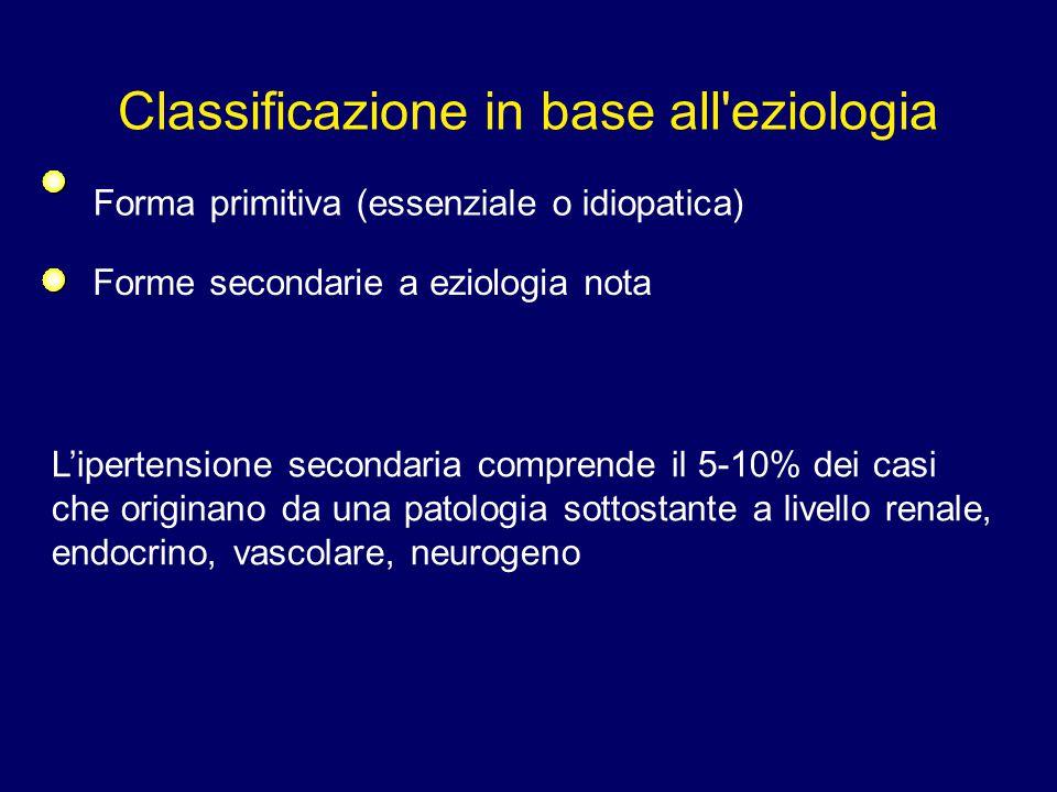 Classificazione in base all'eziologia Forme secondarie a eziologia nota L'ipertensione secondaria comprende il 5-10% dei casi che originano da una pat