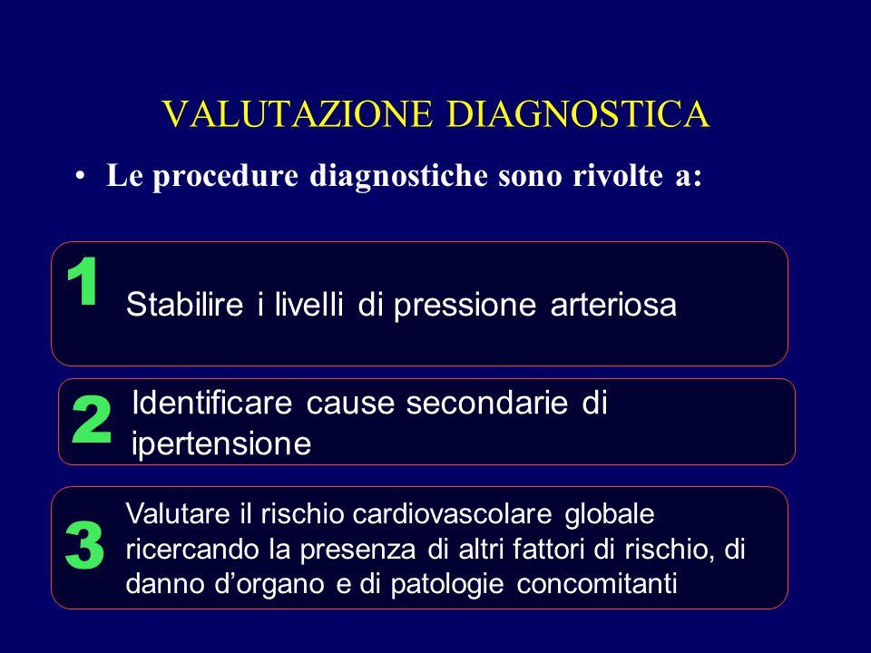 VALUTAZIONE DIAGNOSTICA Le procedure diagnostiche sono rivolte a: Valutare il rischio cardiovascolare globale ricercando la presenza di altri fattori