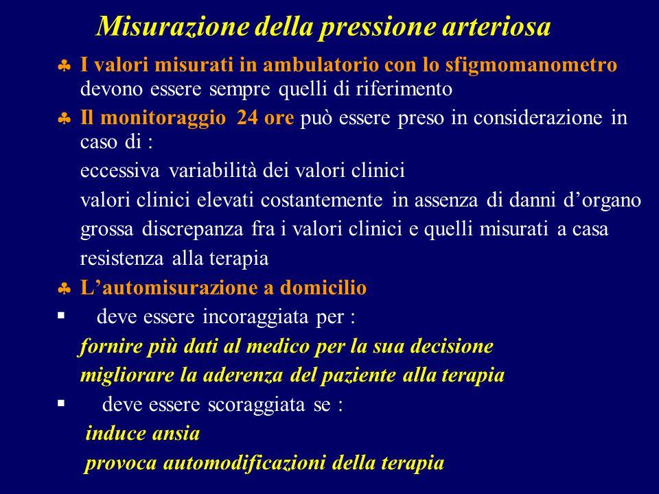 Misurazione della pressione arteriosa  I valori misurati in ambulatorio con lo sfigmomanometro devono essere sempre quelli di riferimento  Il monito