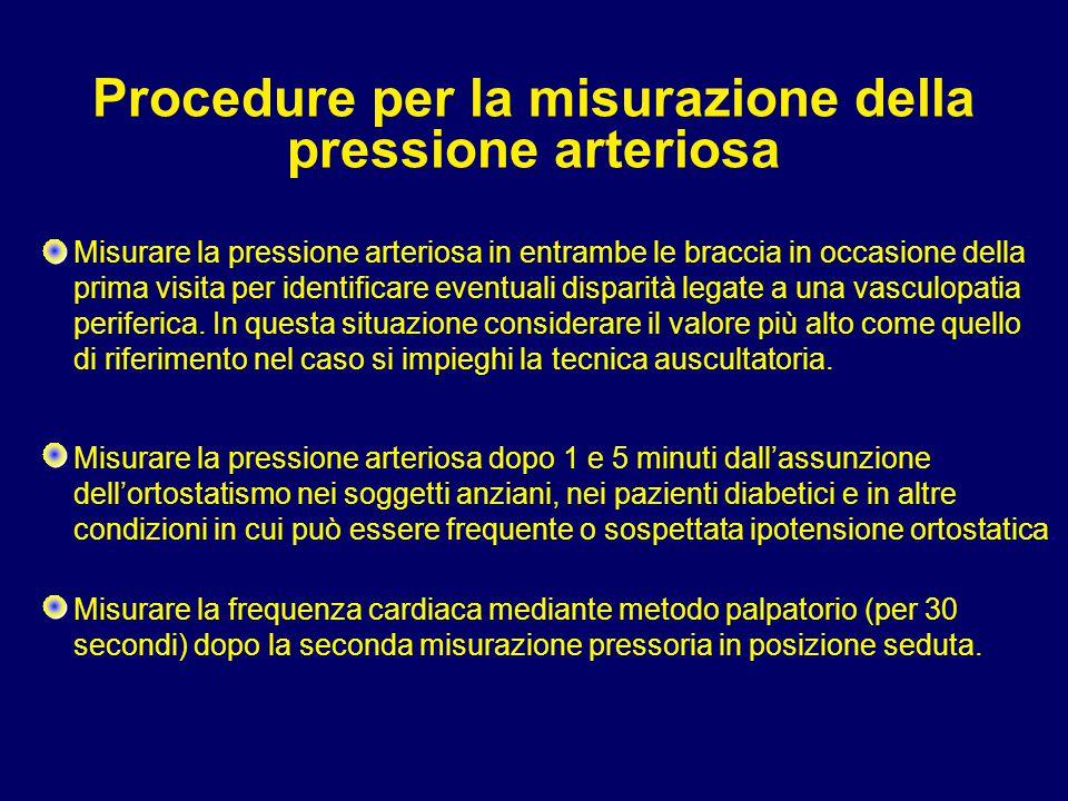 Misurare la pressione arteriosa dopo 1 e 5 minuti dall'assunzione dell'ortostatismo nei soggetti anziani, nei pazienti diabetici e in altre condizioni