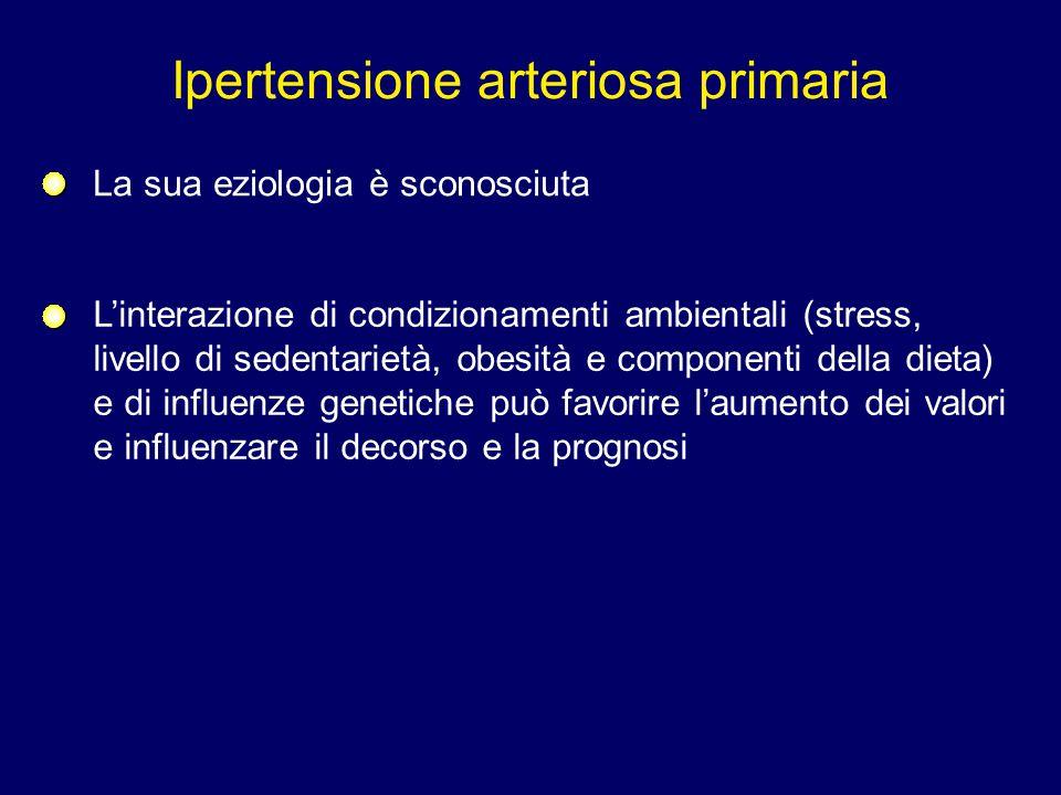 Ipertensione arteriosa primaria La sua eziologia è sconosciuta L'interazione di condizionamenti ambientali (stress, livello di sedentarietà, obesità e