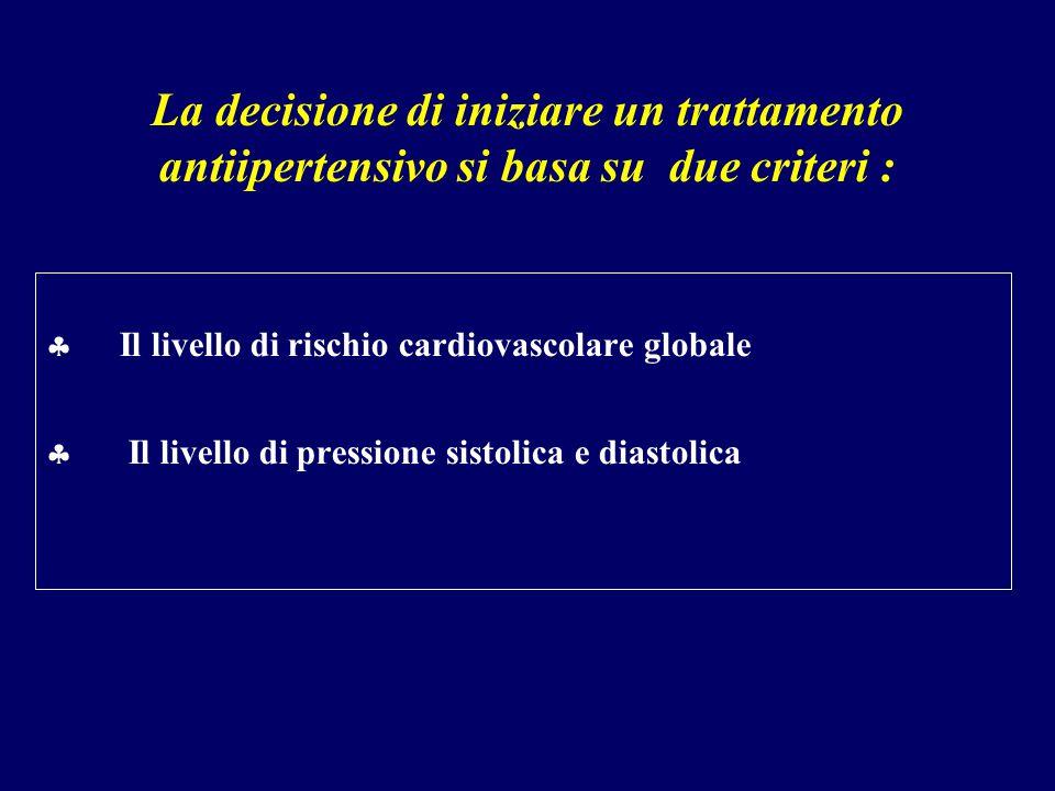 La decisione di iniziare un trattamento antiipertensivo si basa su due criteri :  Il livello di rischio cardiovascolare globale  Il livello di press