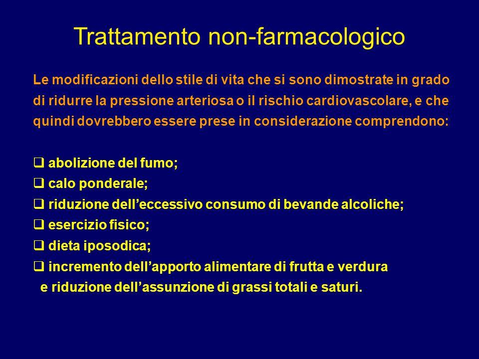 Trattamento non-farmacologico Le modificazioni dello stile di vita che si sono dimostrate in grado di ridurre la pressione arteriosa o il rischio card