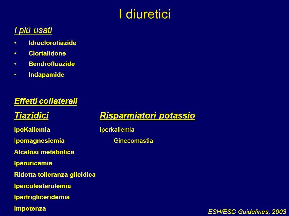 I diuretici ESH/ESC Guidelines, 2003 I più usati Idroclorotiazide Clortalidone Bendrofluazide Indapamide Effetti collaterali TiazidiciRisparmiatori po
