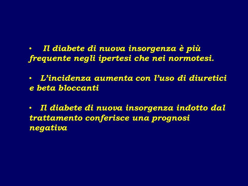 Il diabete di nuova insorgenza è più frequente negli ipertesi che nei normotesi. L'incidenza aumenta con l'uso di diuretici e beta bloccanti Il diabet