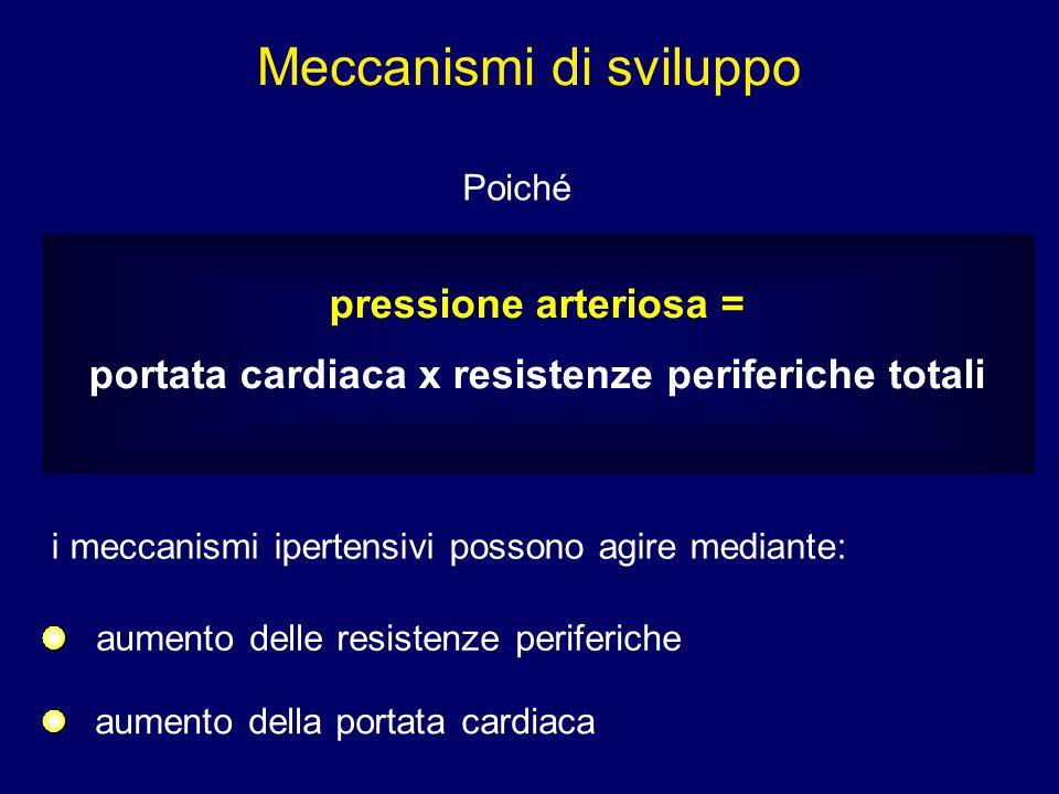 Meccanismi di sviluppo pressione arteriosa = portata cardiaca x resistenze periferiche totali pressione arteriosa = portata cardiaca x resistenze peri