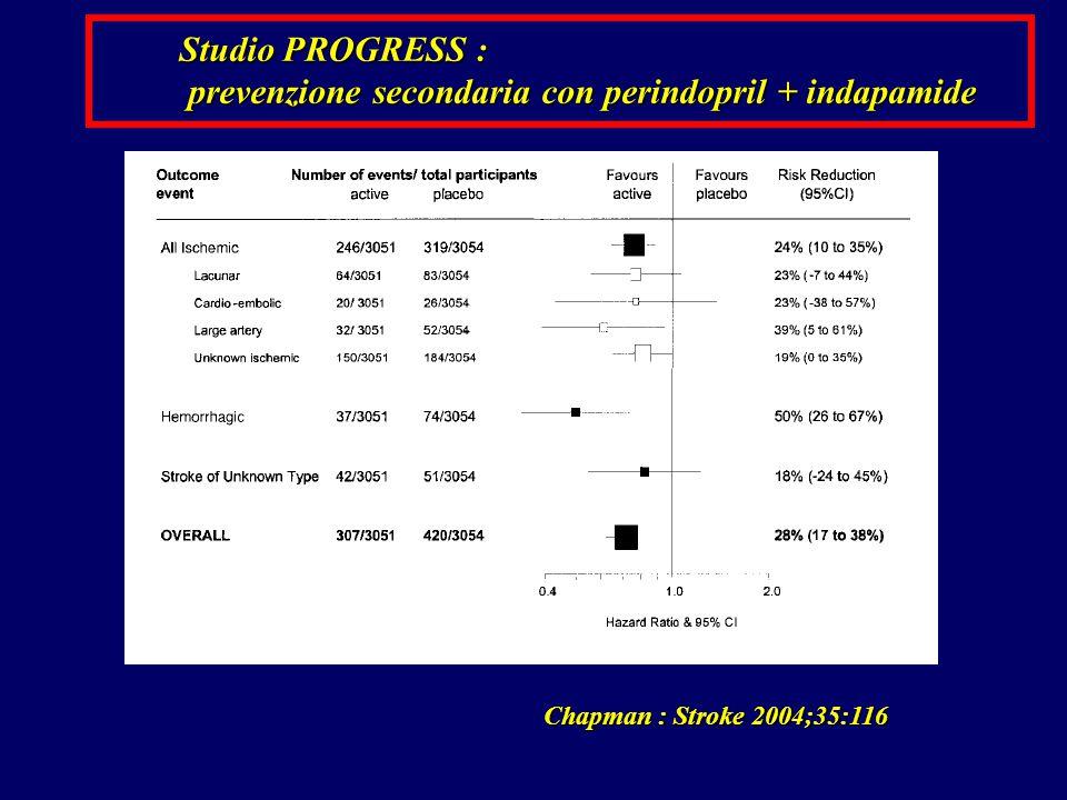 Studio PROGRESS : prevenzione secondaria con perindopril + indapamide prevenzione secondaria con perindopril + indapamide Chapman : Stroke 2004;35:116