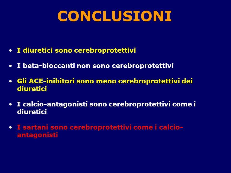 CONCLUSIONI I diuretici sono cerebroprotettivi I beta-bloccanti non sono cerebroprotettivi Gli ACE-inibitori sono meno cerebroprotettivi dei diuretici