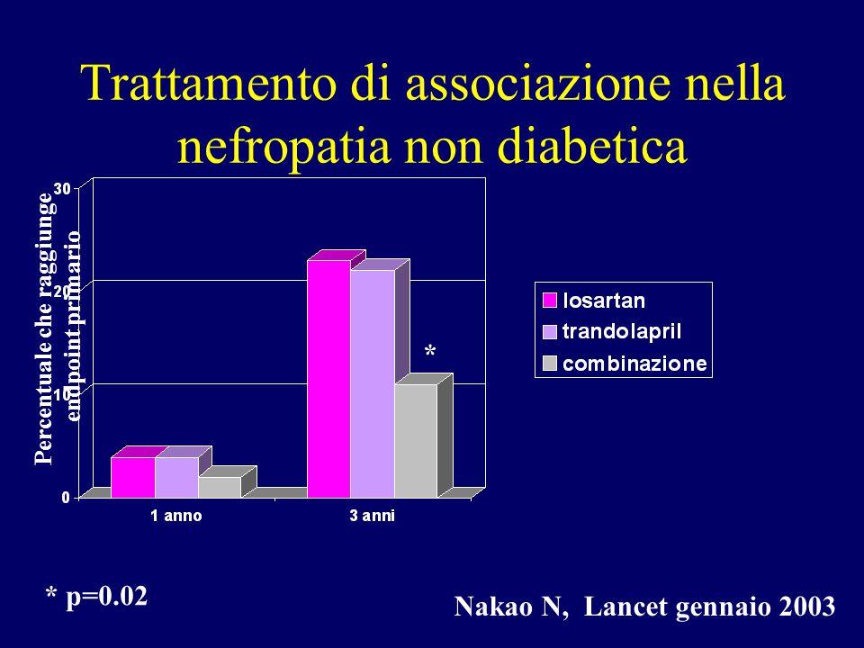 Trattamento di associazione nella nefropatia non diabetica * * p=0.02 Percentuale che raggiunge endpoint primario Nakao N, Lancet gennaio 2003
