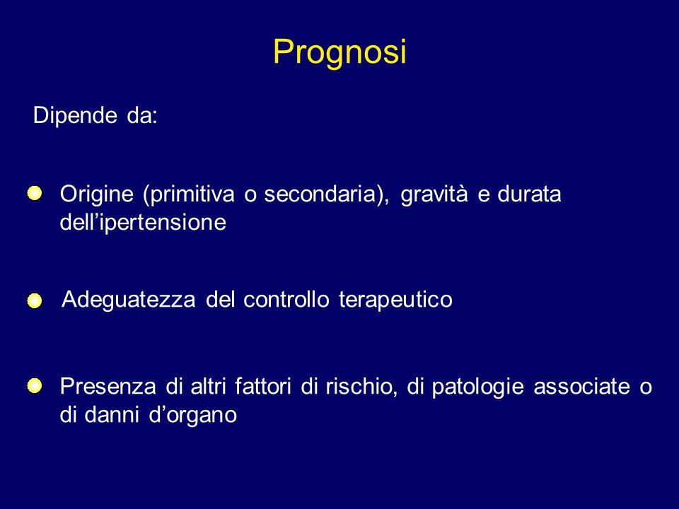 Prognosi Dipende da: Origine (primitiva o secondaria), gravità e durata dell'ipertensione Adeguatezza del controllo terapeutico Presenza di altri fatt