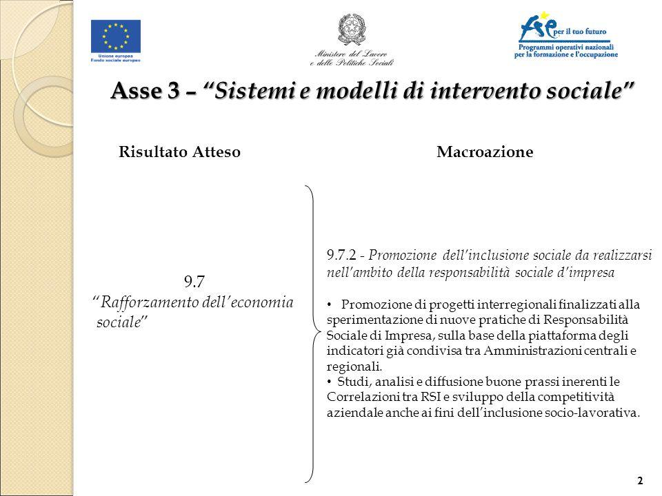 """9.7 """" Rafforzamento dell'economia sociale """" 9.7.2 - Promozione dell'inclusione sociale da realizzarsi nell'ambito della responsabilità sociale d'impre"""