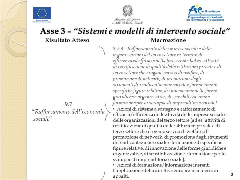 Risultato AttesoMacroazione 9.7 Rafforzamento dell'economia sociale 9.7.3 - Rafforzamento delle imprese sociali e delle organizzazioni del terzo settore in termini di efficienza ed efficacia della loro azione [ad es.