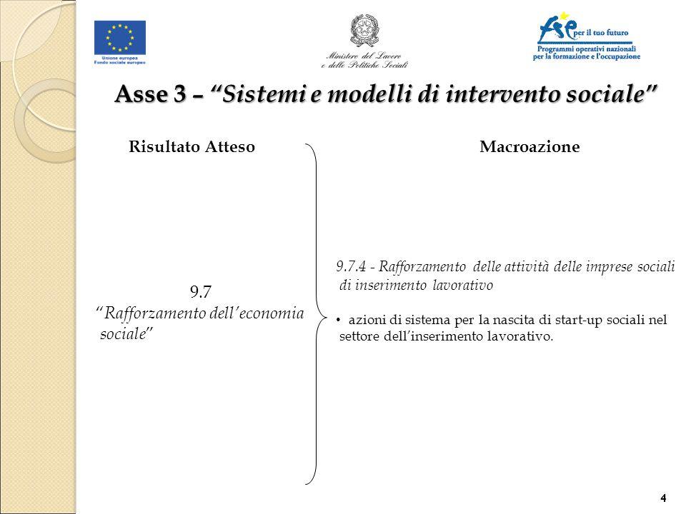 Risultato AttesoMacroazione 9.7 Rafforzamento dell'economia sociale 9.7.5 - Sperimentazione di alcuni progetti di innovazione sociale nel settore dell'economia sociale Azioni pilota per la sperimentazione di nuovi settori di intervento dell'imprenditoria sociale ad alta produzione di innovazione sociale (es.