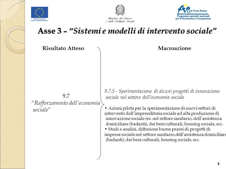 """Risultato AttesoMacroazione 9.7 """" Rafforzamento dell'economia sociale """" 9.7.5 - Sperimentazione di alcuni progetti di innovazione sociale nel settore"""