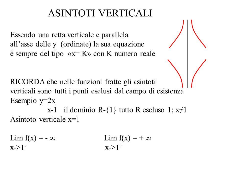 ASINTOTI VERTICALI Essendo una retta verticale e parallela all'asse delle y (ordinate) la sua equazione è sempre del tipo «x= K» con K numero reale RI