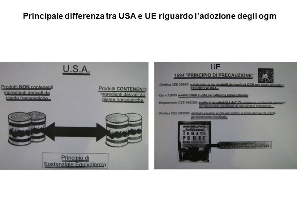 UE Principale differenza tra USA e UE riguardo l'adozione degli ogm