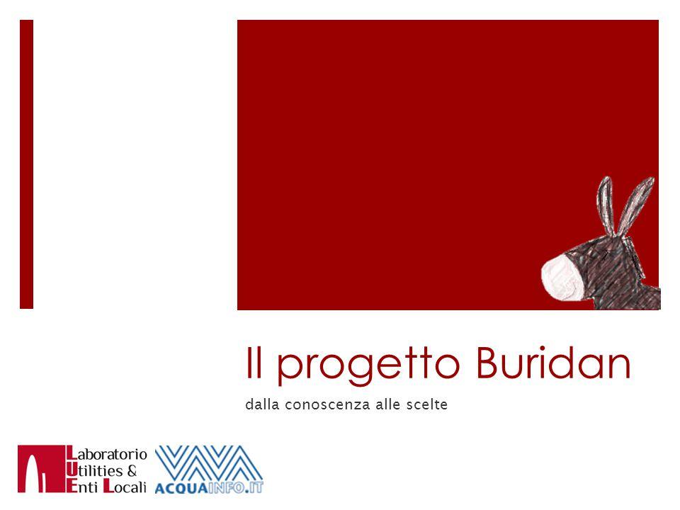 Il progetto Buridan dalla conoscenza alle scelte