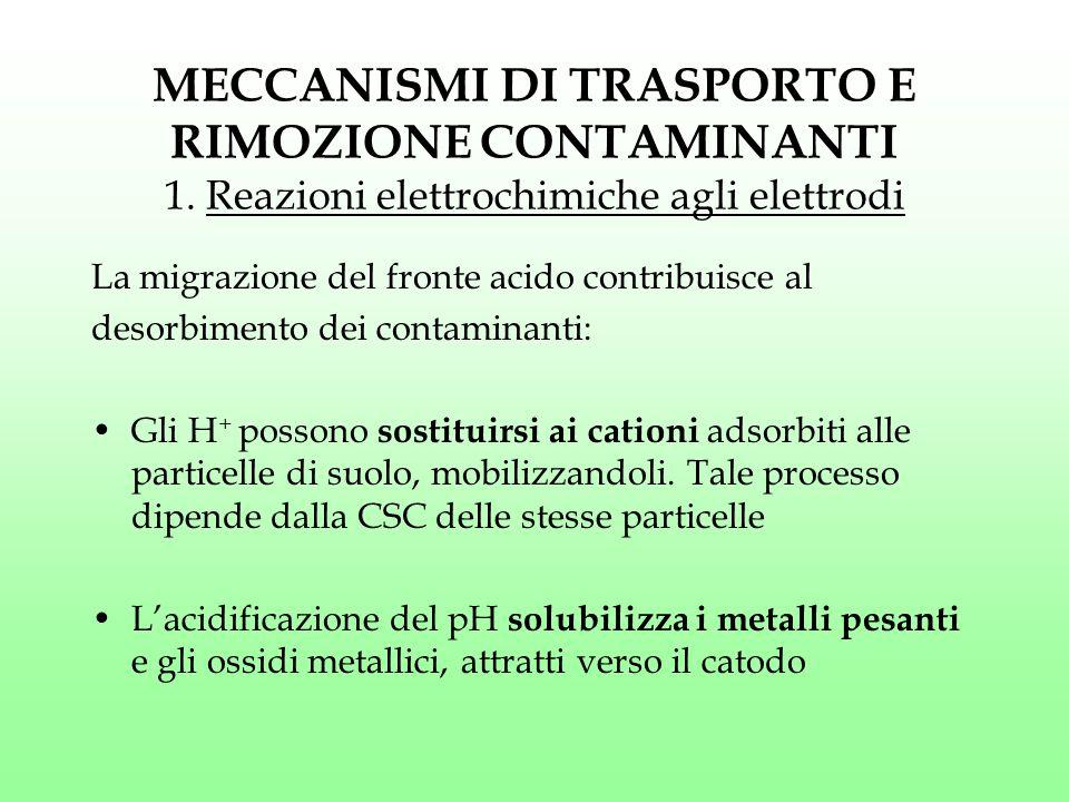 MECCANISMI DI TRASPORTO E RIMOZIONE CONTAMINANTI 1. Reazioni elettrochimiche agli elettrodi La migrazione del fronte acido contribuisce al desorbiment