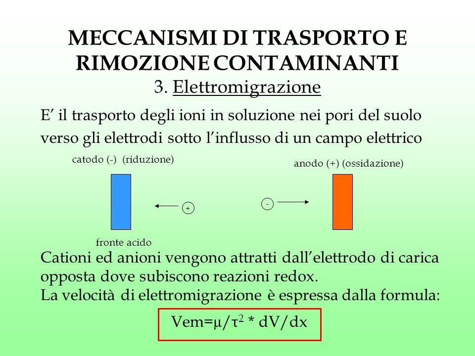 MECCANISMI DI TRASPORTO E RIMOZIONE CONTAMINANTI 3. Elettromigrazione E' il trasporto degli ioni in soluzione nei pori del suolo verso gli elettrodi s