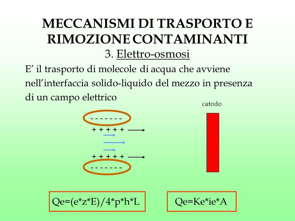 MECCANISMI DI TRASPORTO E RIMOZIONE CONTAMINANTI 3. Elettro-osmosi E' il trasporto di molecole di acqua che avviene nell'interfaccia solido-liquido de