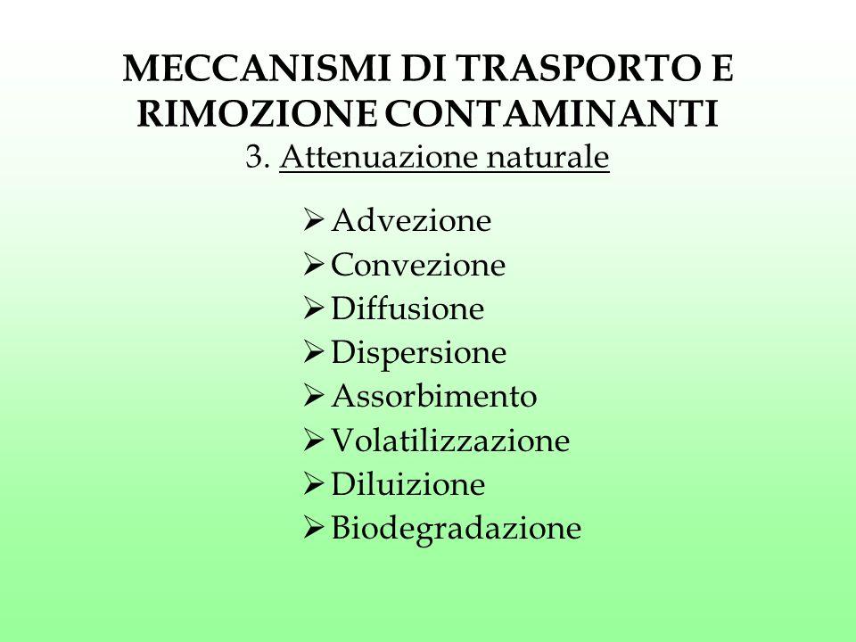  Advezione  Convezione  Diffusione  Dispersione  Assorbimento  Volatilizzazione  Diluizione  Biodegradazione MECCANISMI DI TRASPORTO E RIMOZIO