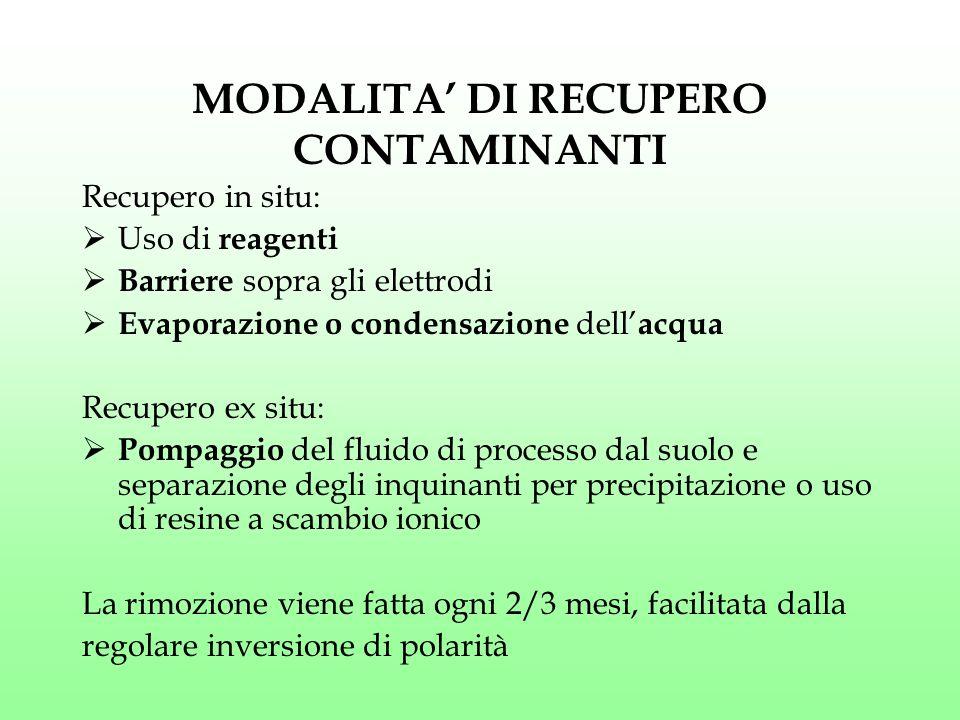 MODALITA' DI RECUPERO CONTAMINANTI Recupero in situ:  Uso di reagenti  Barriere sopra gli elettrodi  Evaporazione o condensazione dell' acqua Recup