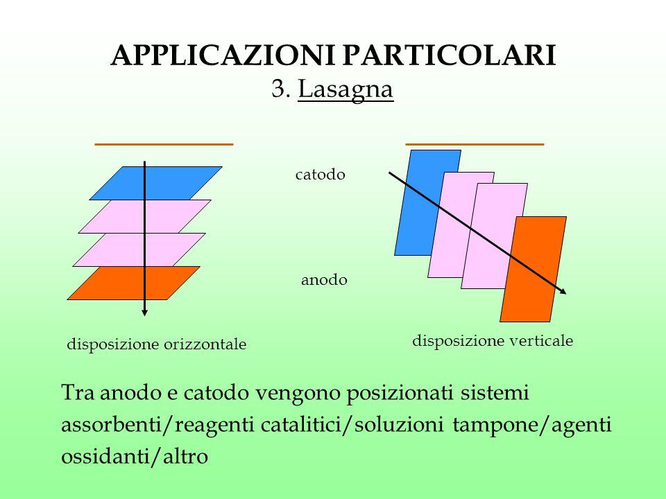 APPLICAZIONI PARTICOLARI 3. Lasagna catodo anodo disposizione orizzontale disposizione verticale Tra anodo e catodo vengono posizionati sistemi assorb